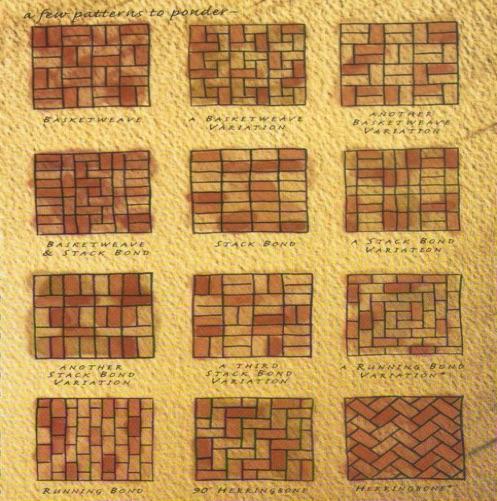 patio pavers patterns. Basement Cleaning, Garage Door Repair. K Pattern Patio Pavers Patterns
